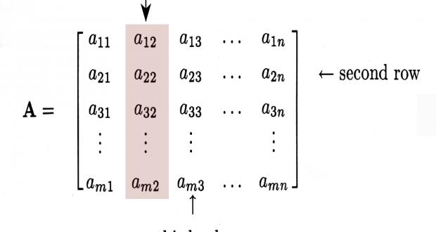 delete columns in matrix with numpy.array