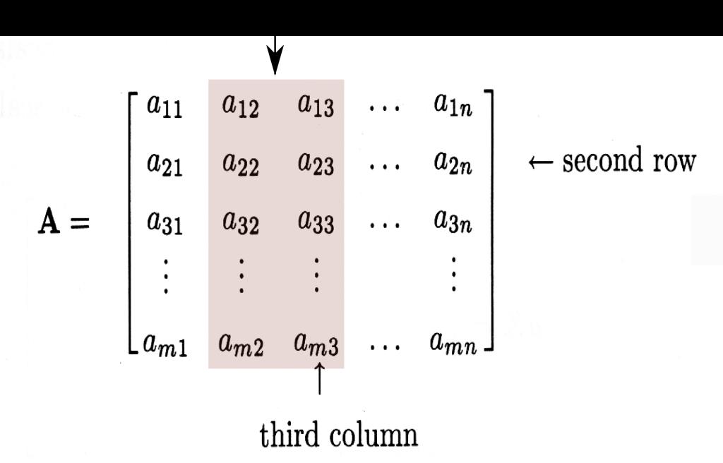Select columns in matrix