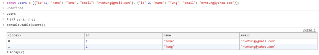 Result of using console.table function